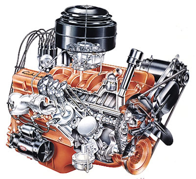 chevy  cid v  engine